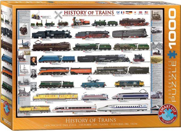 Puzzle Eurographics La historia del Tren 1000 piezas
